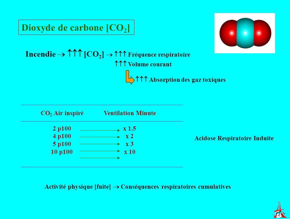Dioxyde de carbone [CO2]